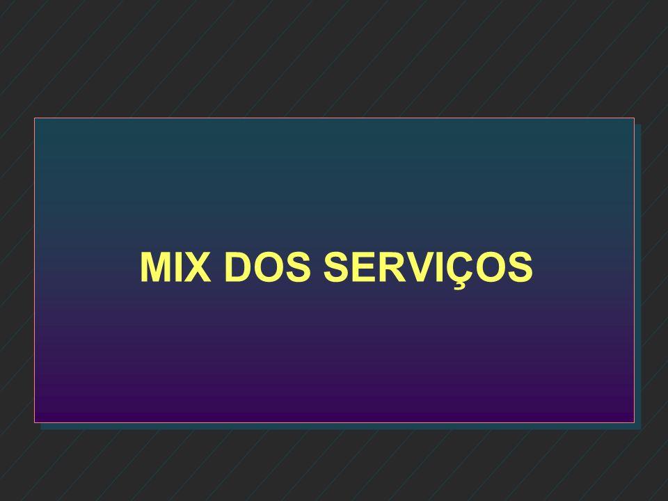MIX DOS SERVIÇOS