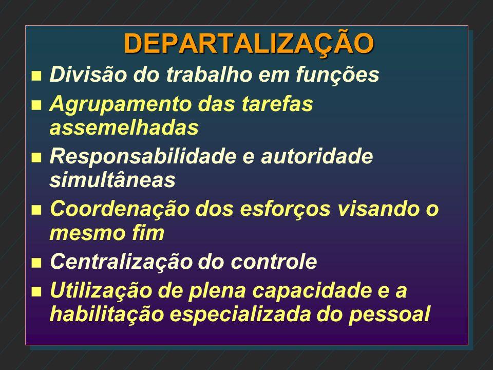 DEPARTALIZAÇÃO Divisão do trabalho em funções