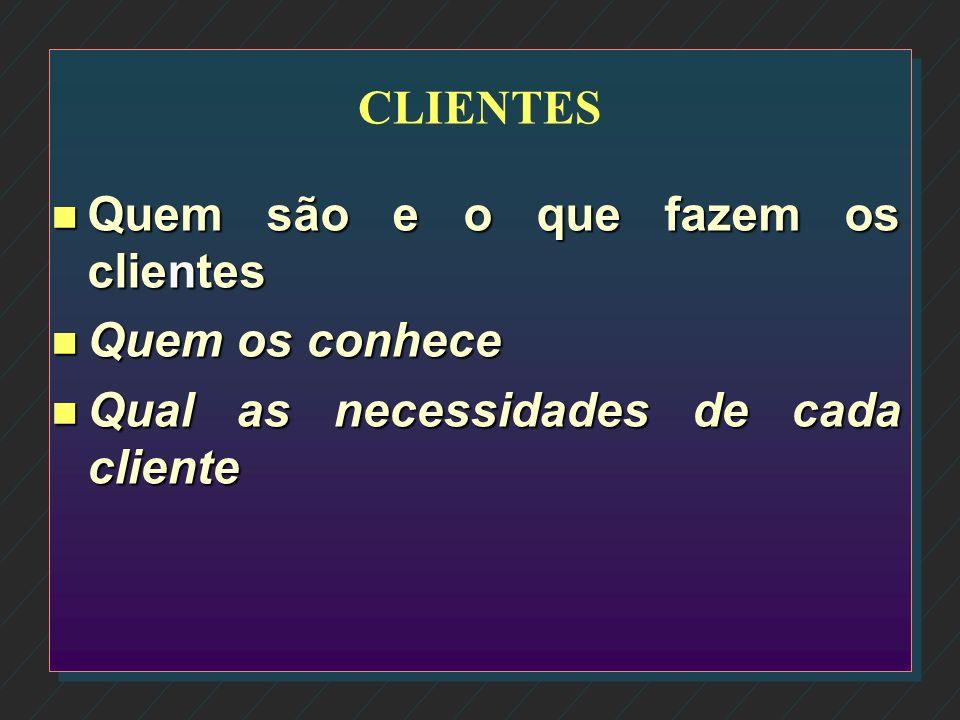CLIENTES Quem são e o que fazem os clientes Quem os conhece Qual as necessidades de cada cliente