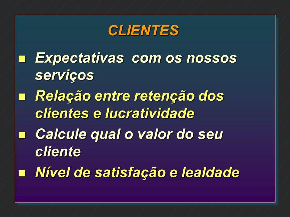 CLIENTES Expectativas com os nossos serviços. Relação entre retenção dos clientes e lucratividade.