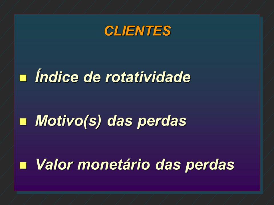 Índice de rotatividade Motivo(s) das perdas Valor monetário das perdas