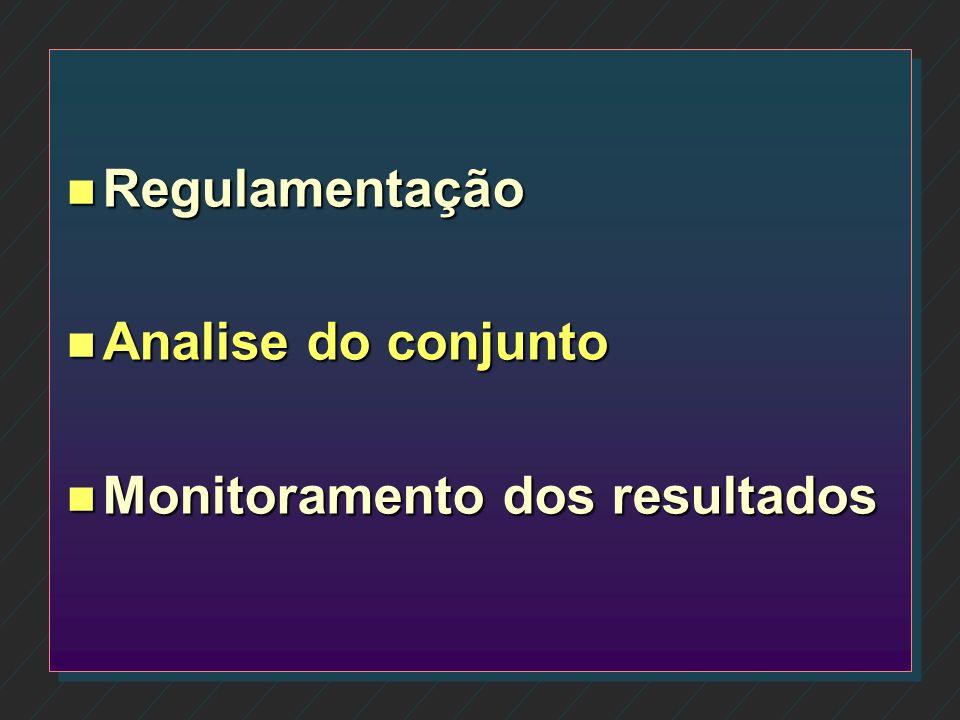 Regulamentação Analise do conjunto Monitoramento dos resultados