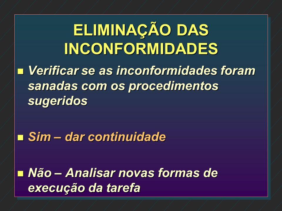 ELIMINAÇÃO DAS INCONFORMIDADES