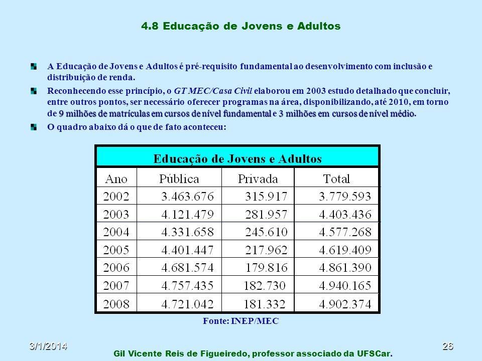 4.8 Educação de Jovens e Adultos