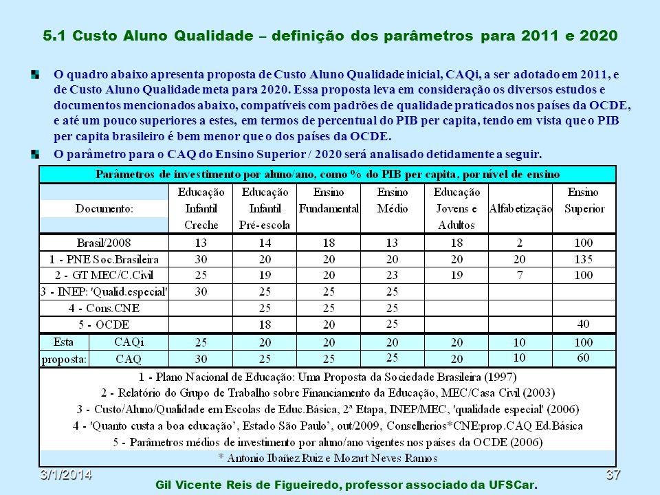 5.1 Custo Aluno Qualidade – definição dos parâmetros para 2011 e 2020