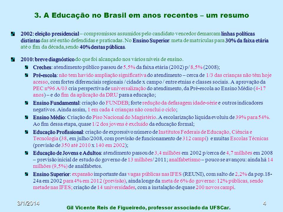 3. A Educação no Brasil em anos recentes – um resumo