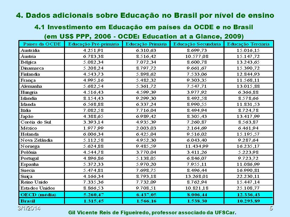 4. Dados adicionais sobre Educação no Brasil por nível de ensino