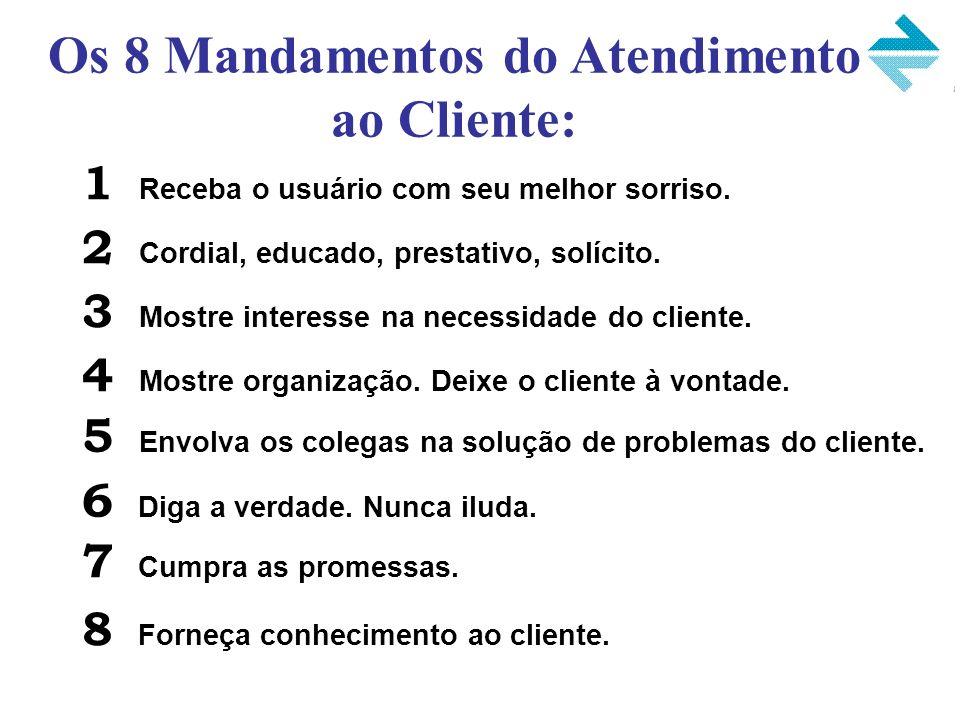 Os 8 Mandamentos do Atendimento ao Cliente: