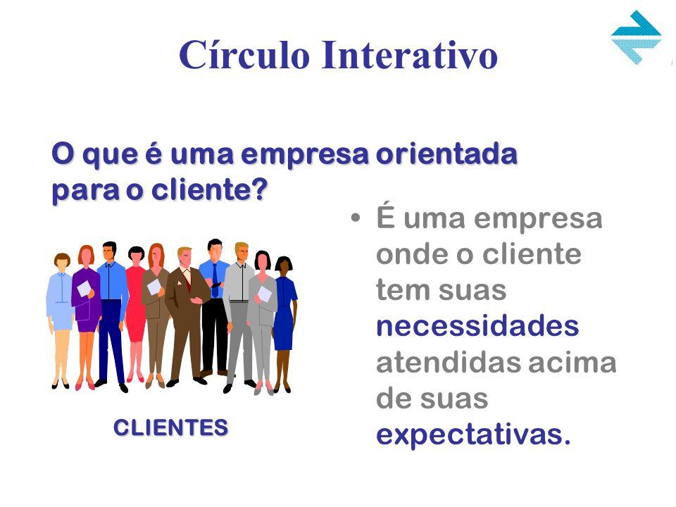 Círculo Interativo O que é uma empresa orientada para o cliente