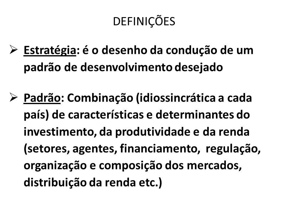 DEFINIÇÕES Estratégia: é o desenho da condução de um padrão de desenvolvimento desejado.