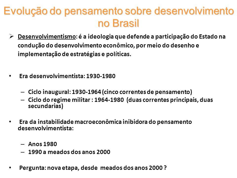Evolução do pensamento sobre desenvolvimento no Brasil