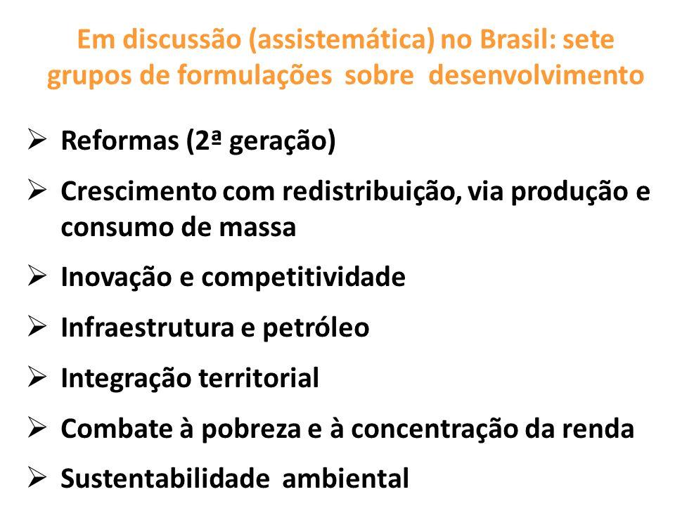 Em discussão (assistemática) no Brasil: sete grupos de formulações sobre desenvolvimento