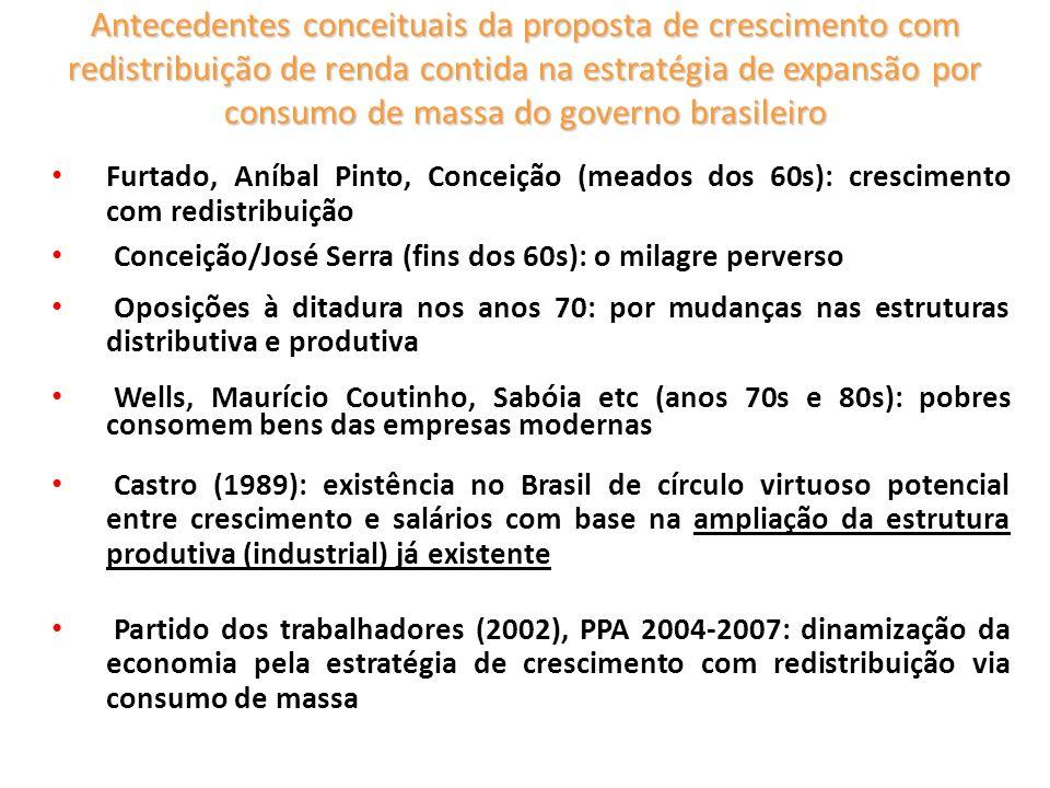 Antecedentes conceituais da proposta de crescimento com redistribuição de renda contida na estratégia de expansão por consumo de massa do governo brasileiro