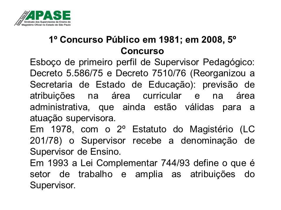 1º Concurso Público em 1981; em 2008, 5º Concurso