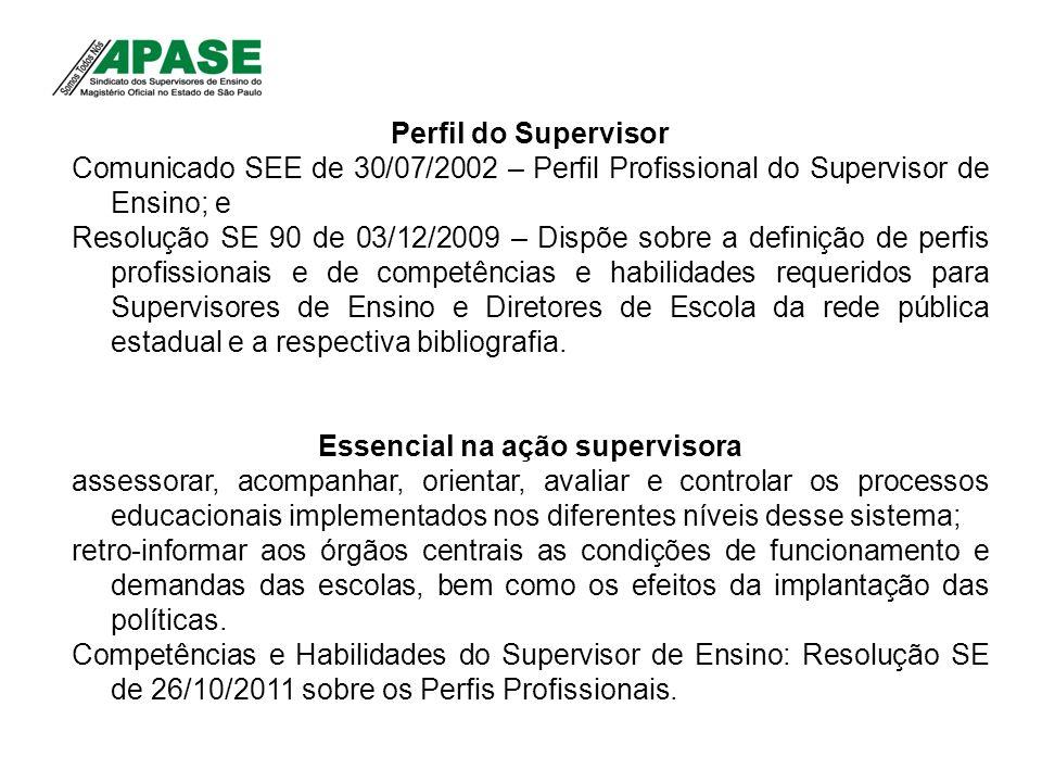 Essencial na ação supervisora
