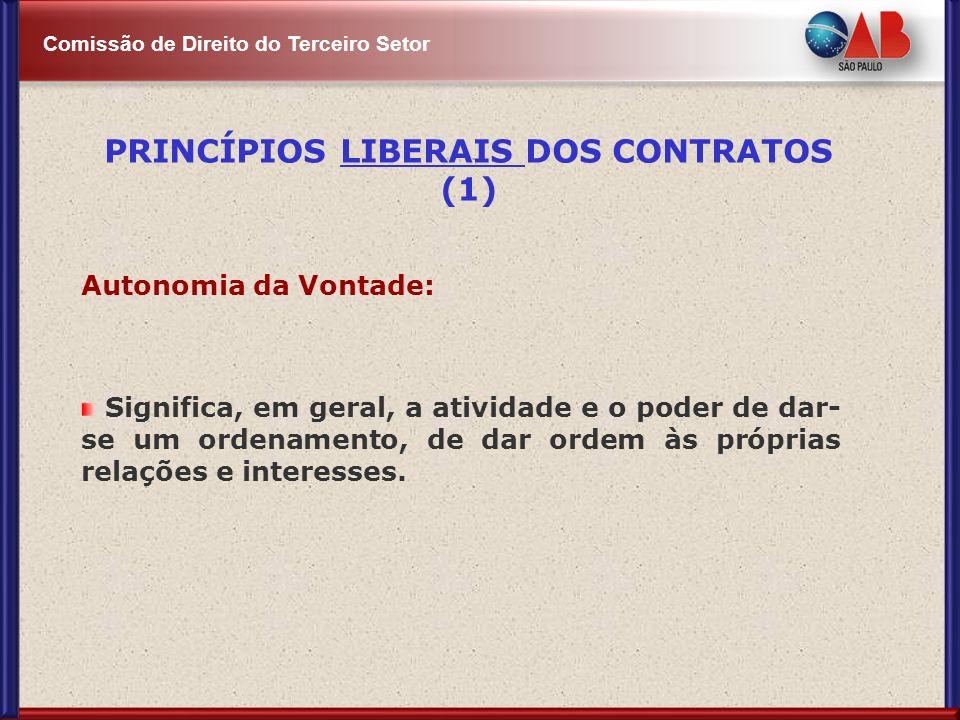 PRINCÍPIOS LIBERAIS DOS CONTRATOS (1)