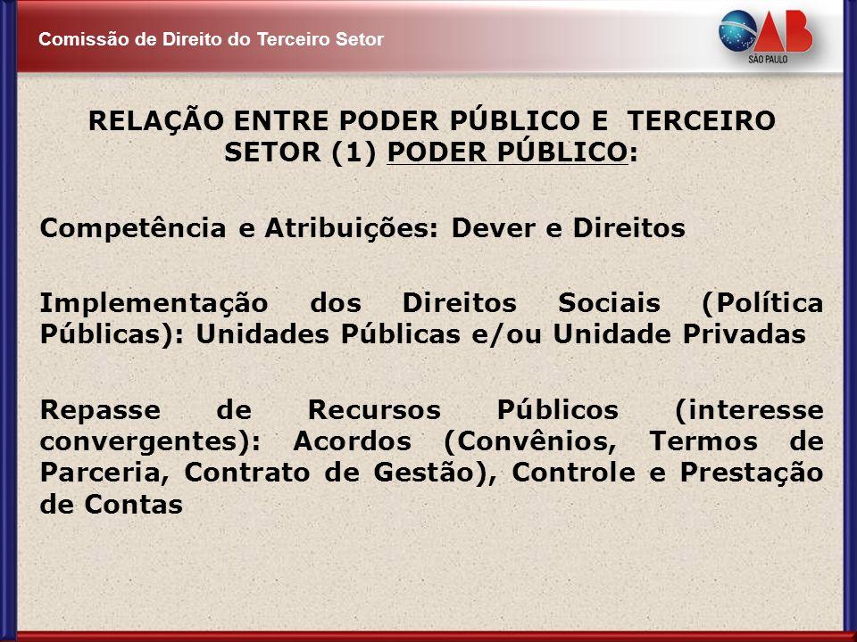RELAÇÃO ENTRE PODER PÚBLICO E TERCEIRO SETOR (1) PODER PÚBLICO: