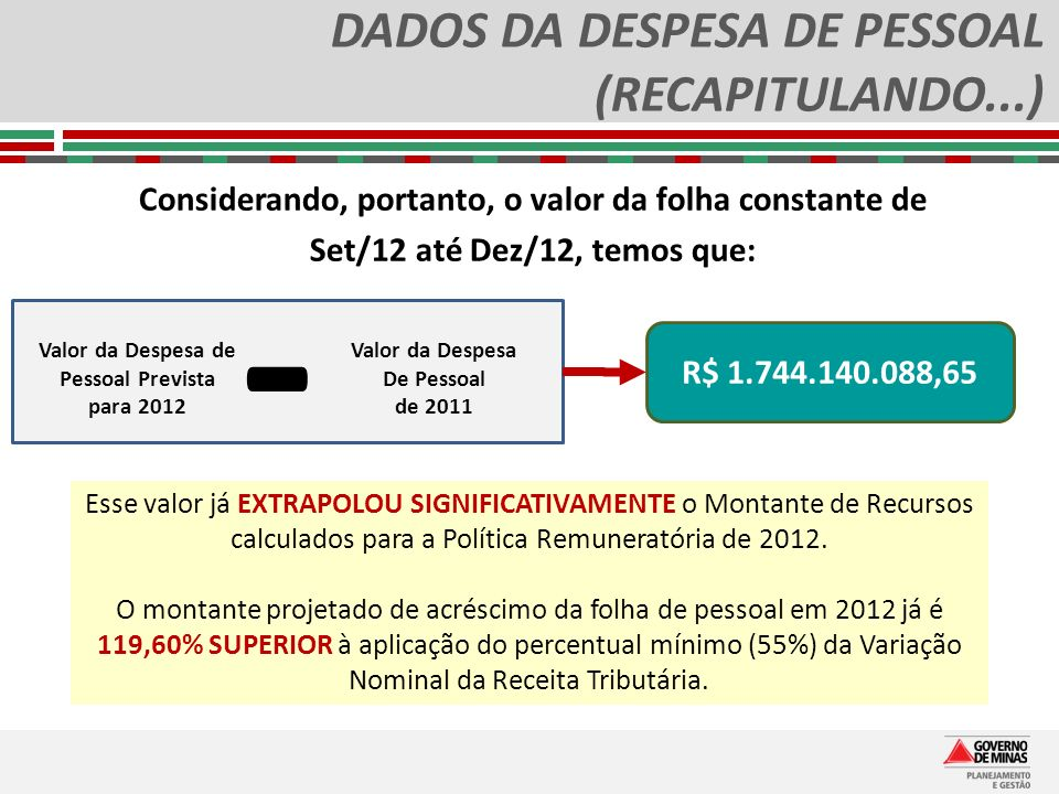 DADOS DA DESPESA DE PESSOAL (RECAPITULANDO...)