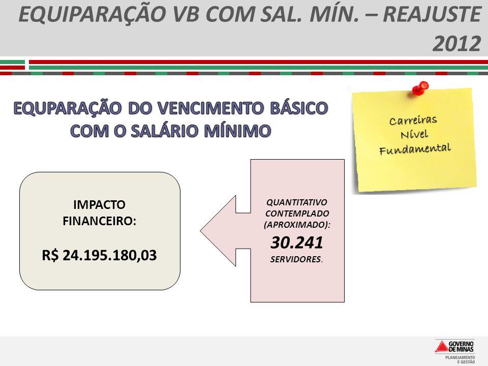 EQUIPARAÇÃO VB COM SAL. MÍN. – REAJUSTE 2012