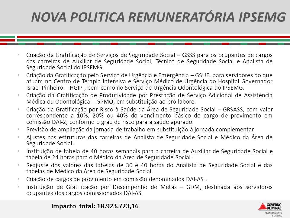 NOVA POLITICA REMUNERATÓRIA IPSEMG