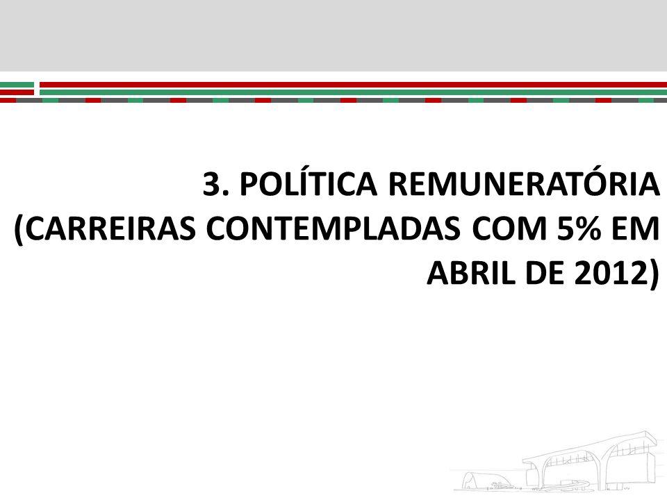 3. POLÍTICA REMUNERATÓRIA (CARREIRAS CONTEMPLADAS COM 5% EM ABRIL DE 2012)
