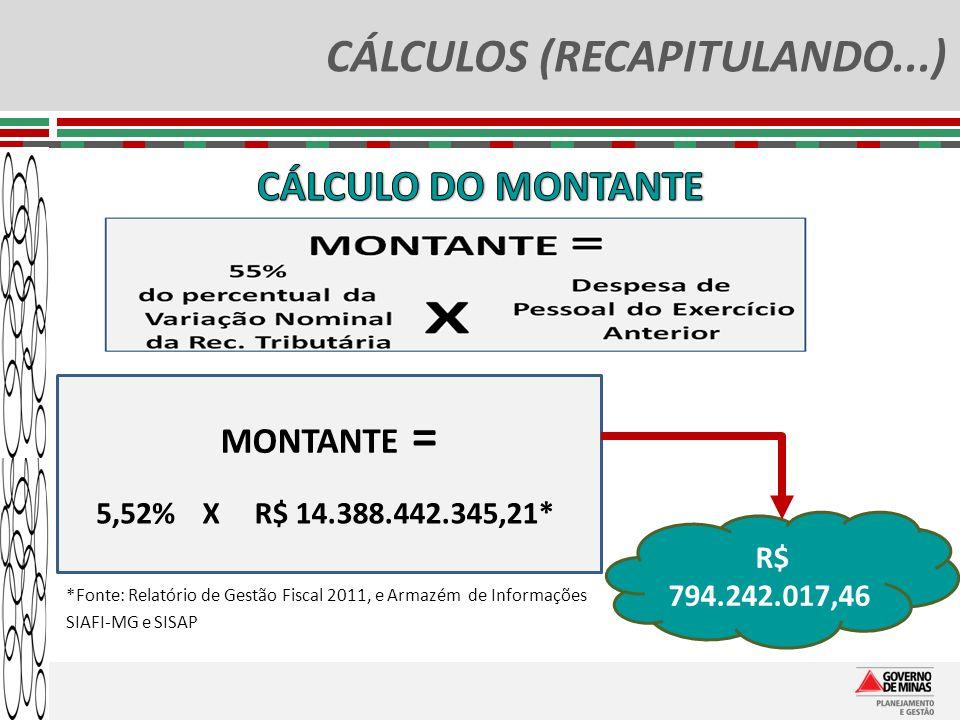 CÁLCULOS (RECAPITULANDO...)