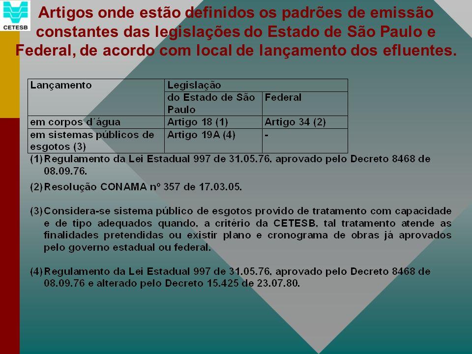 Artigos onde estão definidos os padrões de emissão constantes das legislações do Estado de São Paulo e Federal, de acordo com local de lançamento dos efluentes.