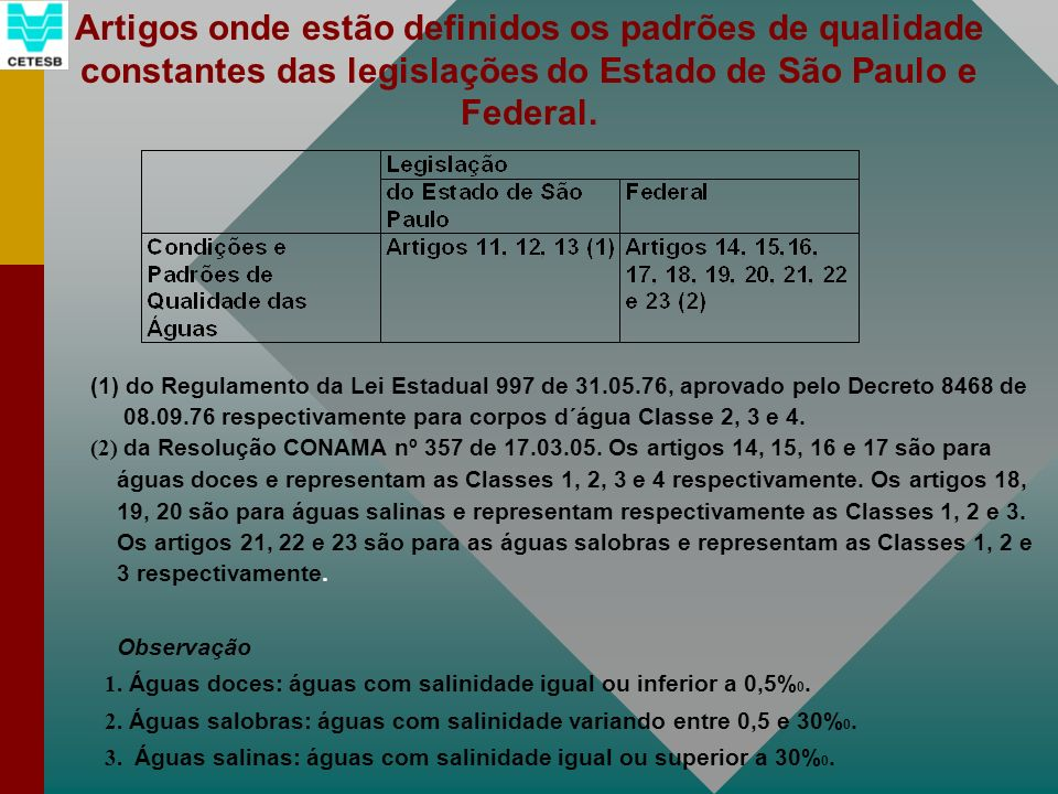 Artigos onde estão definidos os padrões de qualidade constantes das legislações do Estado de São Paulo e Federal.