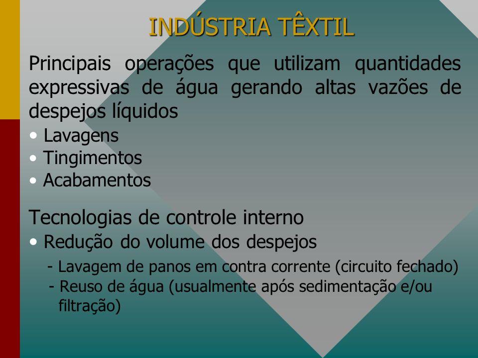 INDÚSTRIA TÊXTIL Principais operações que utilizam quantidades expressivas de água gerando altas vazões de despejos líquidos.