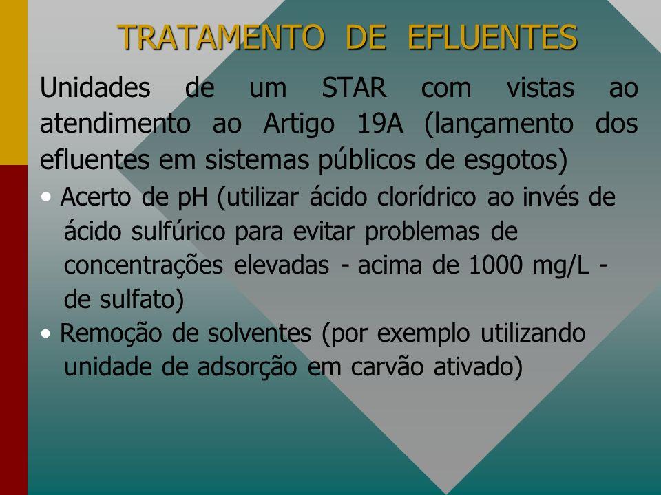 TRATAMENTO DE EFLUENTES