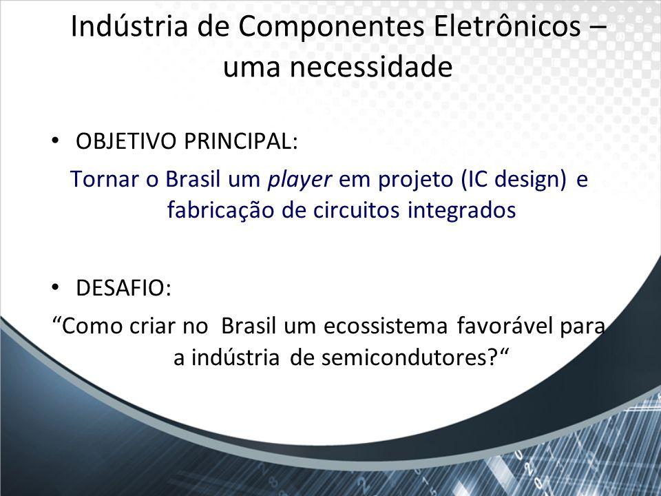 Indústria de Componentes Eletrônicos – uma necessidade