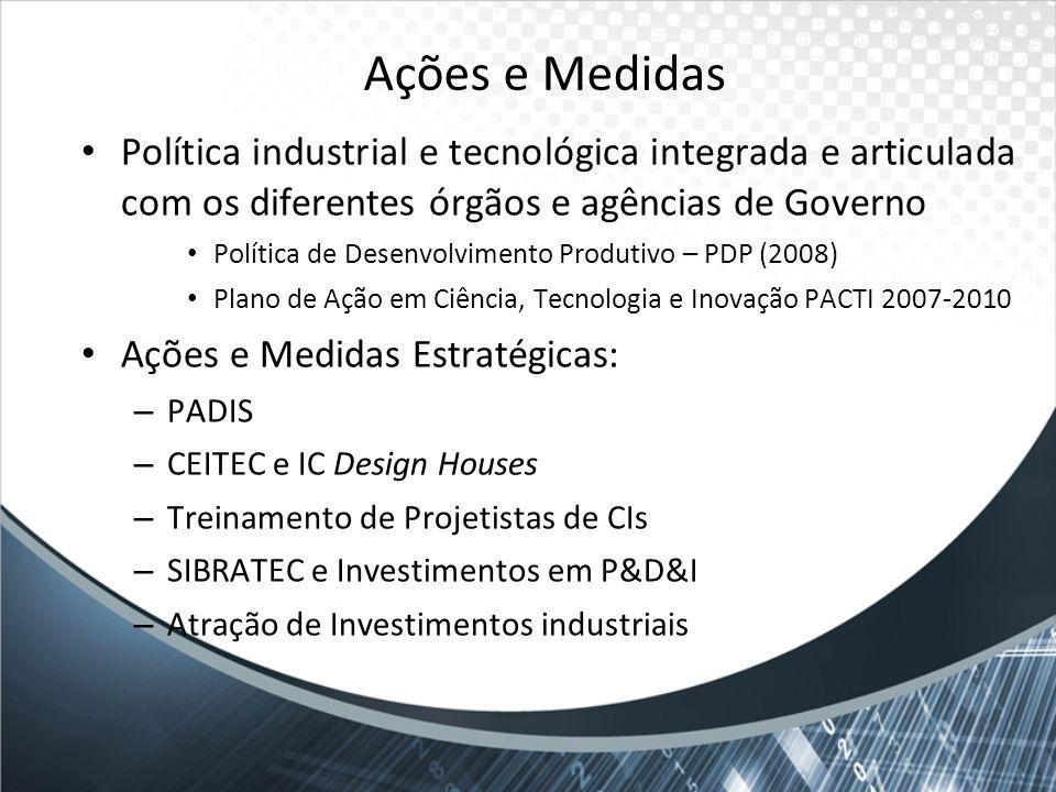 Ações e MedidasPolítica industrial e tecnológica integrada e articulada com os diferentes órgãos e agências de Governo.