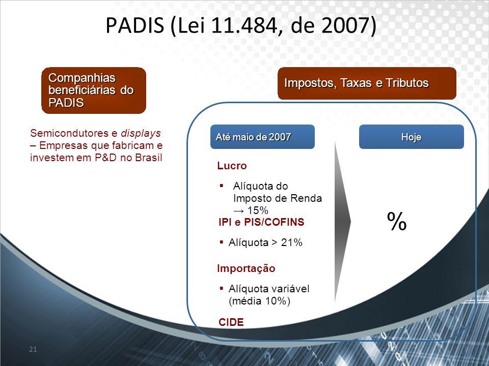PADIS (Lei 11.484, de 2007) 0% Companhias beneficiárias do PADIS
