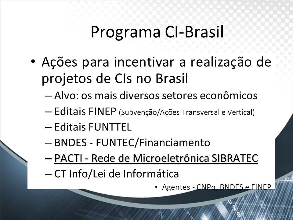 Programa CI-BrasilAções para incentivar a realização de projetos de CIs no Brasil. Alvo: os mais diversos setores econômicos.