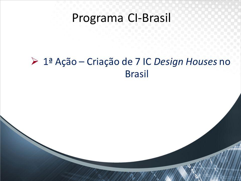 1ª Ação – Criação de 7 IC Design Houses no Brasil