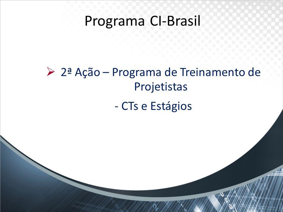 2ª Ação – Programa de Treinamento de Projetistas
