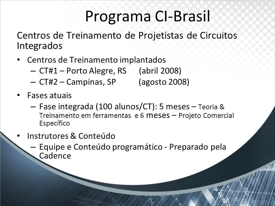 Programa CI-Brasil Centros de Treinamento de Projetistas de Circuitos Integrados. Centros de Treinamento implantados.