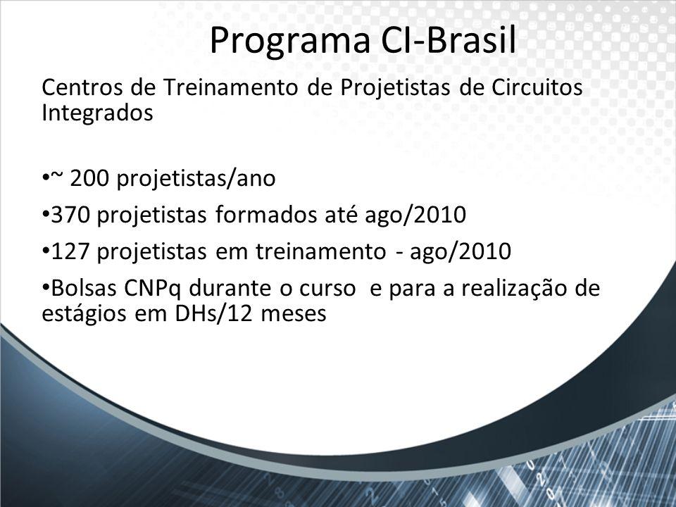 Programa CI-BrasilCentros de Treinamento de Projetistas de Circuitos Integrados. ~ 200 projetistas/ano.