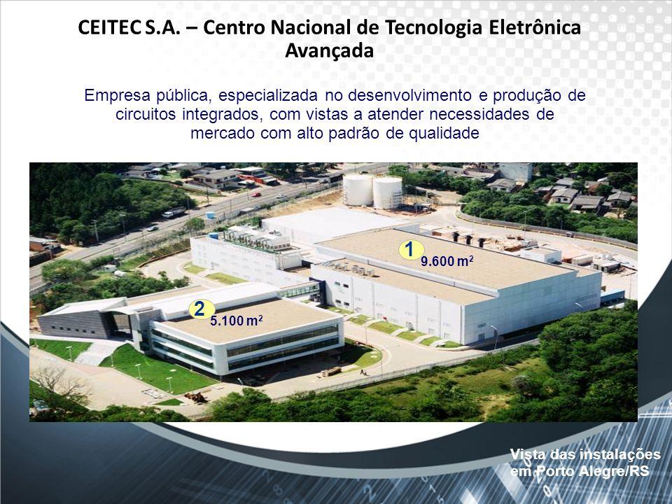 CEITEC S.A. – Centro Nacional de Tecnologia Eletrônica Avançada
