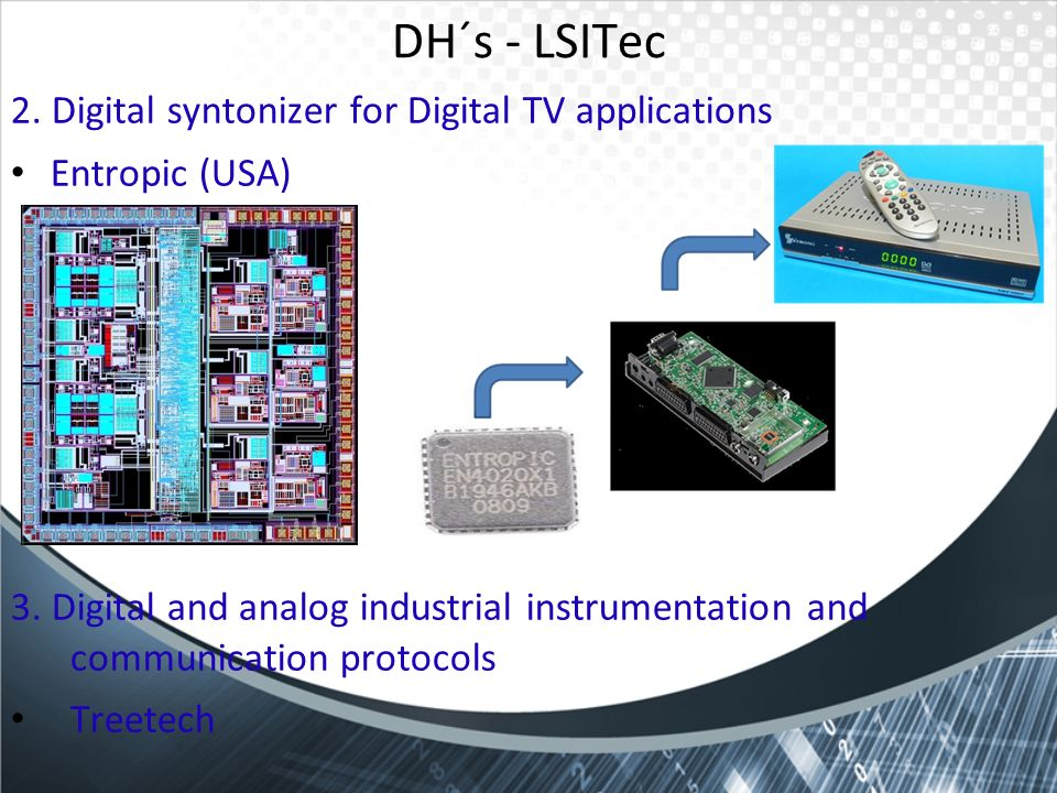 DH´s - LSITec 2. Digital syntonizer for Digital TV applications