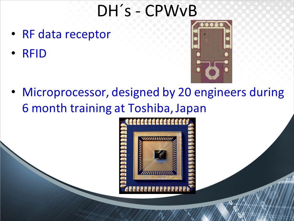 DH´s - CPWvB RF data receptor RFID