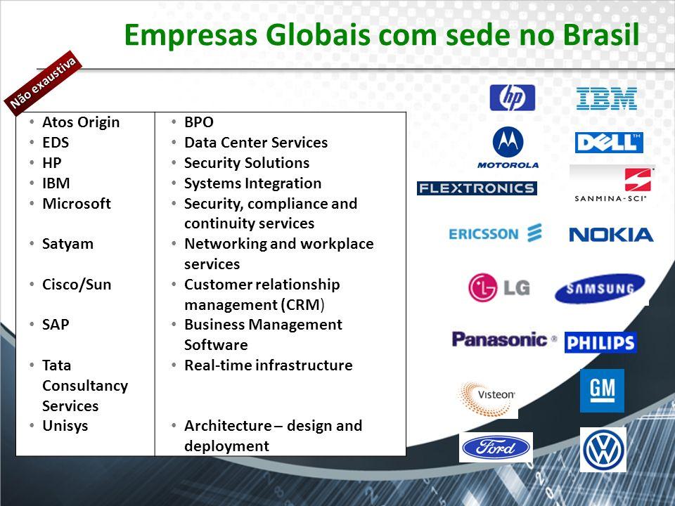 Empresas Globais com sede no Brasil