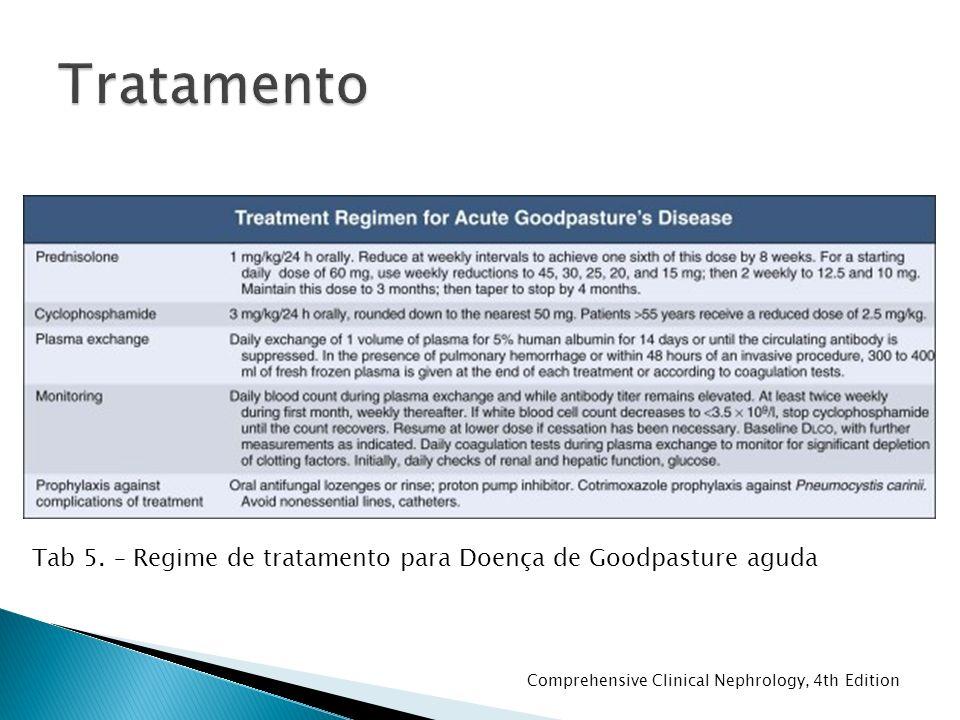 Tratamento Tab 5. – Regime de tratamento para Doença de Goodpasture aguda.
