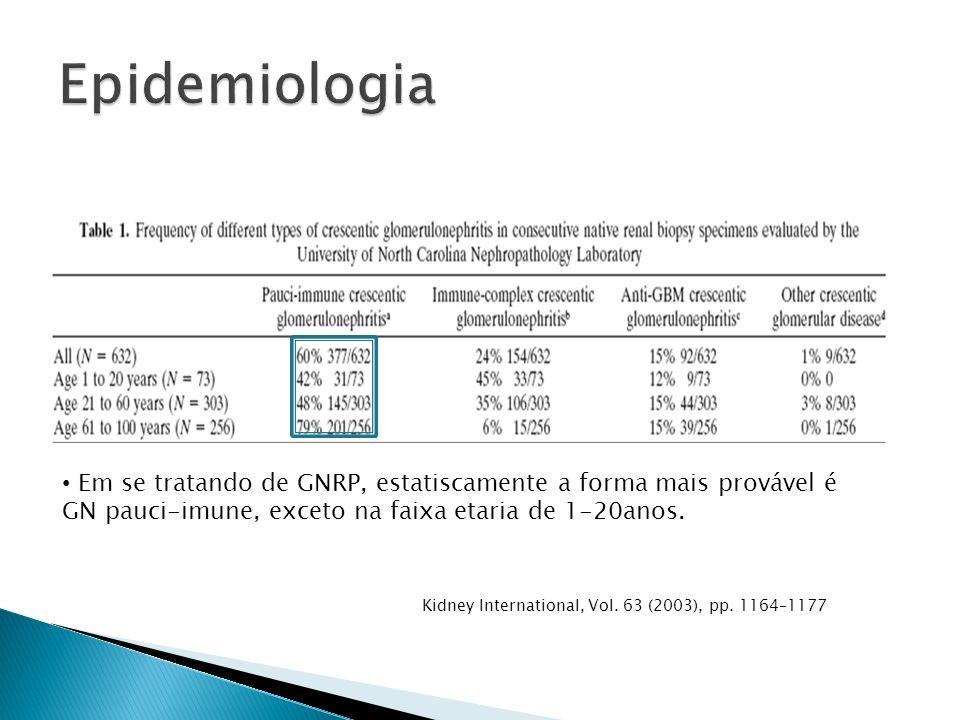 Epidemiologia Em se tratando de GNRP, estatiscamente a forma mais provável é GN pauci-imune, exceto na faixa etaria de 1-20anos.