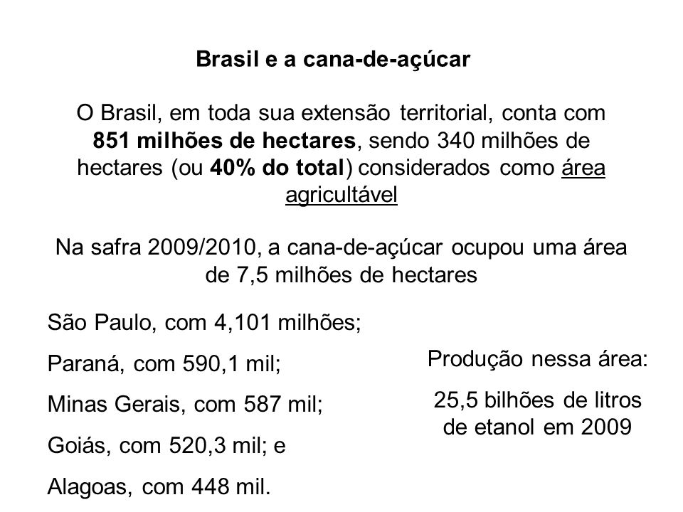 Brasil e a cana-de-açúcar