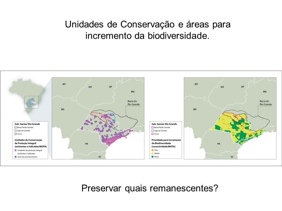 Unidades de Conservação e áreas para incremento da biodiversidade.