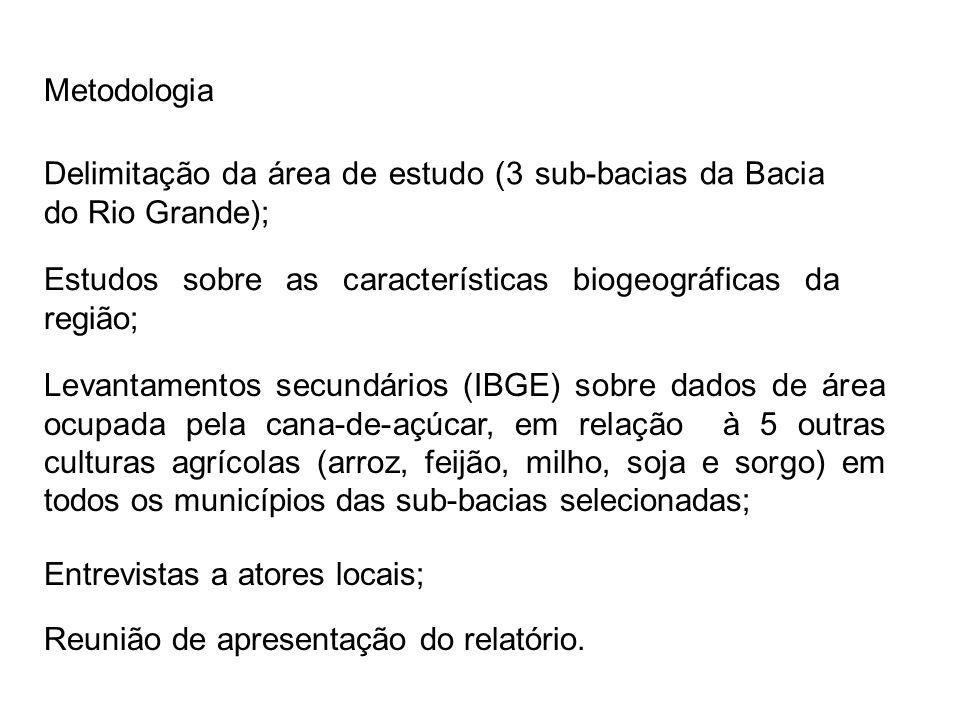 Metodologia Delimitação da área de estudo (3 sub-bacias da Bacia do Rio Grande); Estudos sobre as características biogeográficas da região;