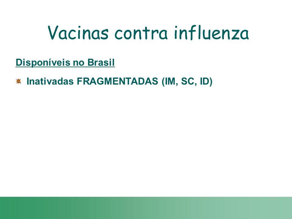 Vacinas contra influenza
