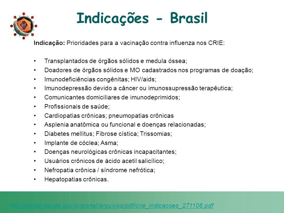 Indicações - Brasil Indicação: Prioridades para a vacinação contra influenza nos CRIE: Transplantados de órgãos sólidos e medula óssea;
