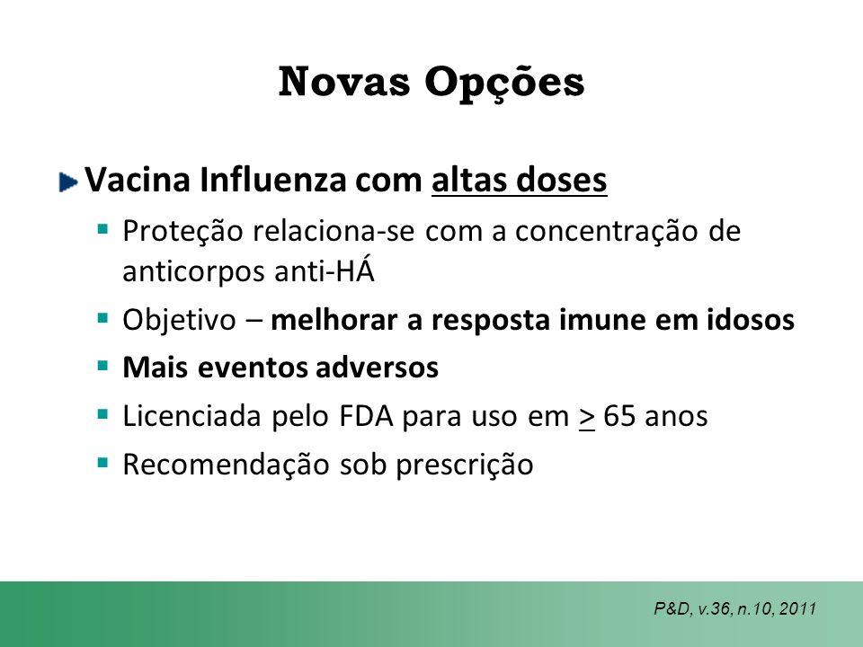 Novas Opções Vacina Influenza com altas doses
